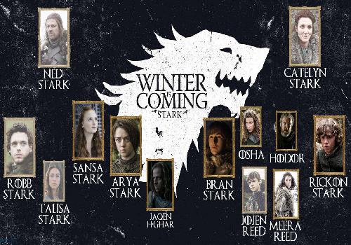 Game of Thrones : La maison Stark